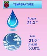 Progetto Raspberry – Controllo ambiente temperatura e Umidità